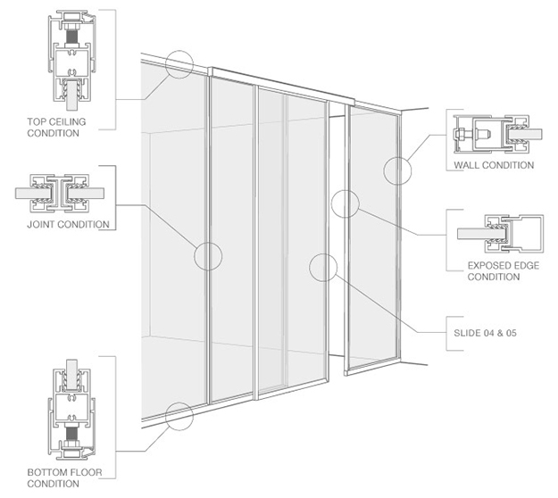Technical Details Frame Architectural Hardware 3form