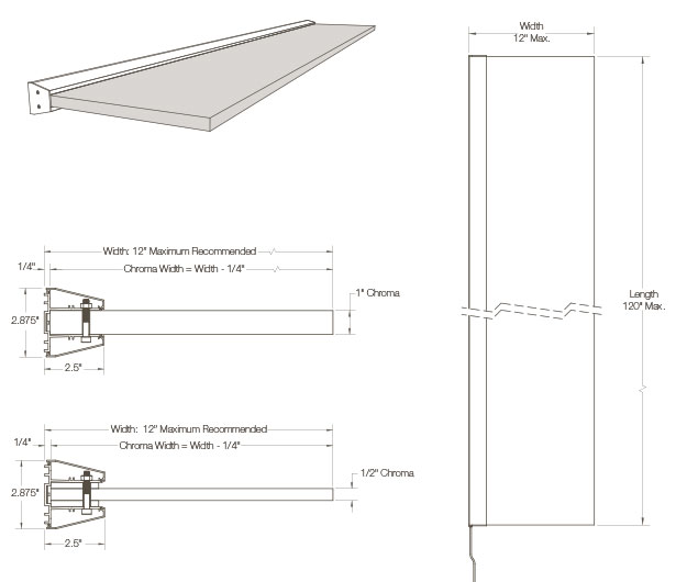 Technical Details Fin Hardware Architectural Hardware