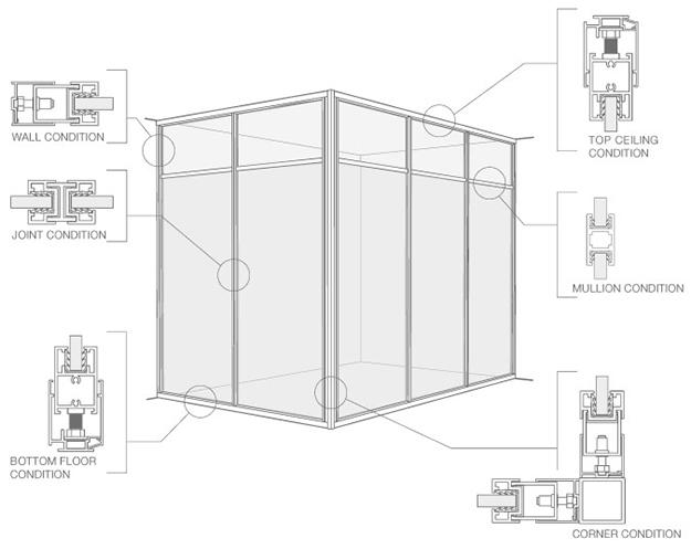Demountable Partition Detail : Technical details frame architectural hardware form